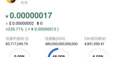 小狗币(DOG):免费领取100万DOG空投,亲测到账,已开交易!