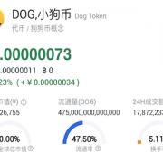 注册支点交易所 免费领取20万枚DOG小狗币
